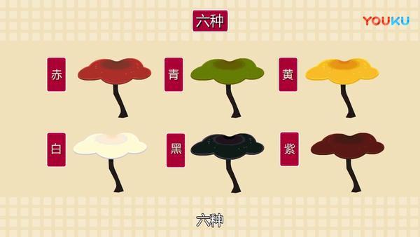 灵芝分哪几种 灵芝主要分为六种