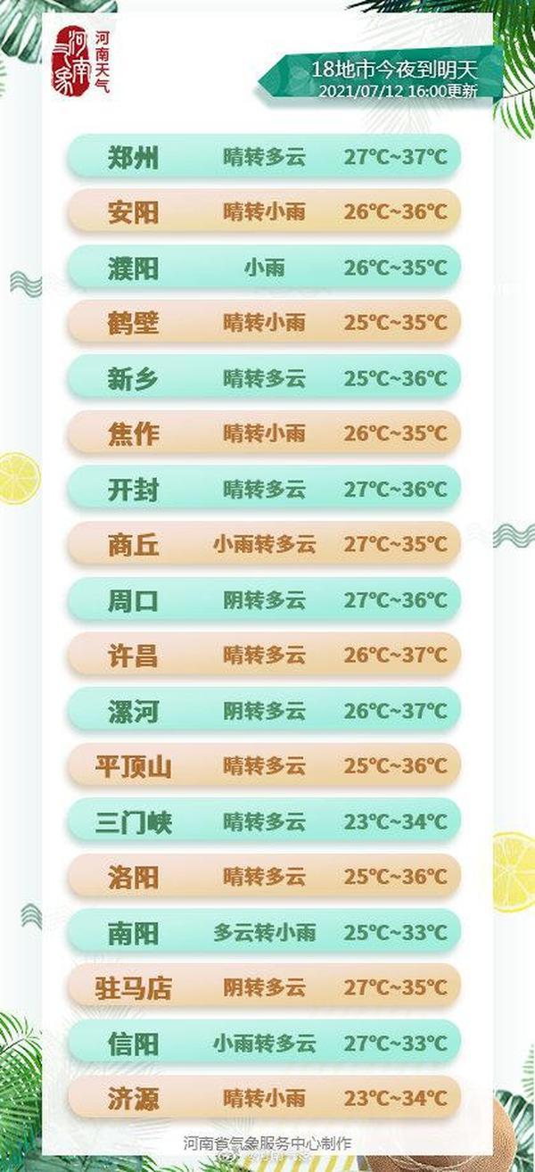 57岁男子家里中暑体温高达42℃ 降温后仍无希望治愈