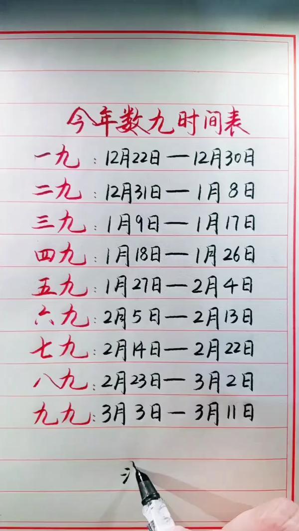 2021三九天从什么时候开始算,2021年数九天时间表