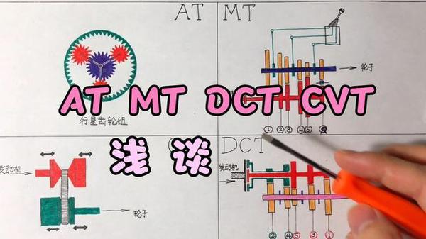 我叫MT4保底牌子作用介绍