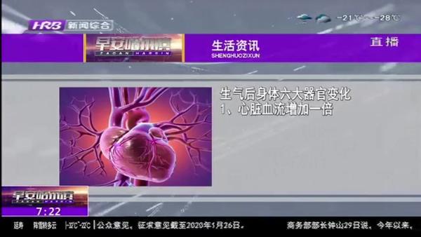 生气对身体的影响 生气后身体8大器官变化
