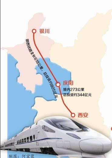定了!银西高铁2020年底建成通车,西安3小时直达银川