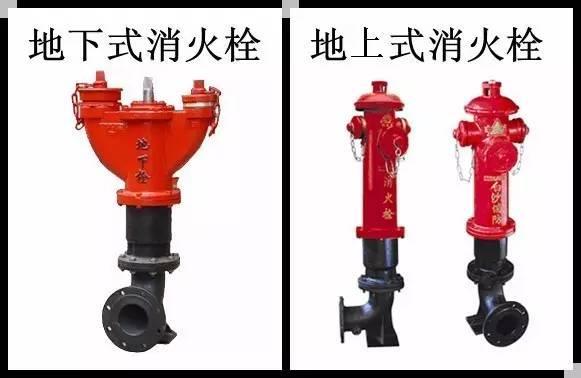 消防工程学习之路~室外消火栓