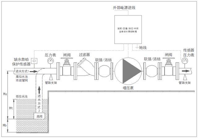 变频水泵控制柜接线图