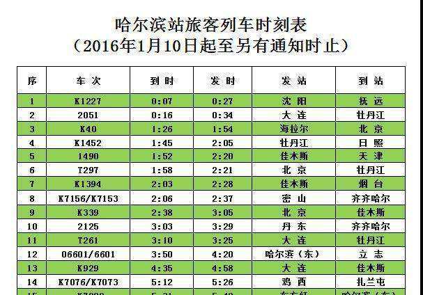 哈尔滨站列车时刻表2019