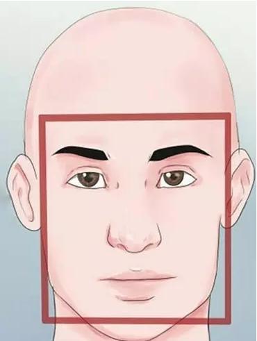 如何根据脸型找到适合自己的发型?_手机搜狐网