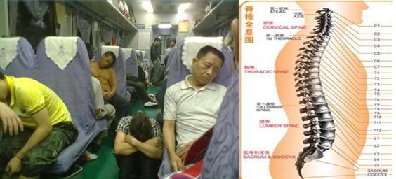 火车上的硬座车厢图片