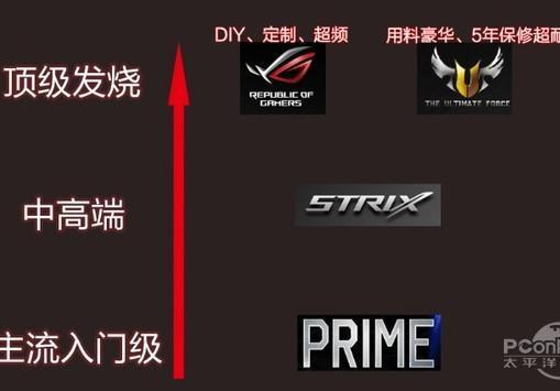 华硕a58m-e主板接线图