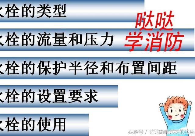 室外消火栓设置、安装要求_手机搜狐网