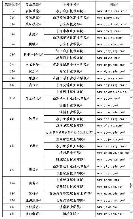 河北2017年一分一档表
