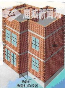 房屋结构平面图