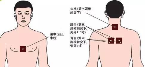 找肺俞的最简单的方法,肺俞的按摩手法-乐哈健康网