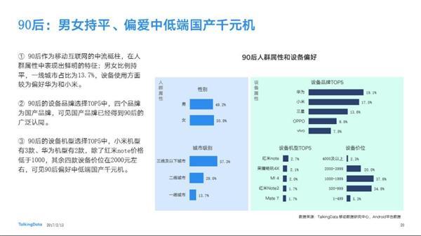 最受欢迎国产手机品牌数据出炉:华为第一,第二居然是小米