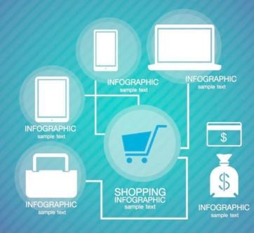 电子商务是什么?电子商务专业都学什么?