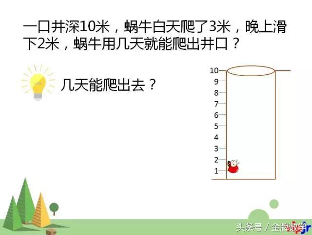 王老师数学方法论~一年级的家长们如何辅导作业?重点难点建议!