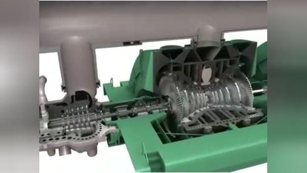 汽轮机工作原理动图