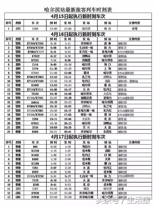 哈尔滨火车站时刻表