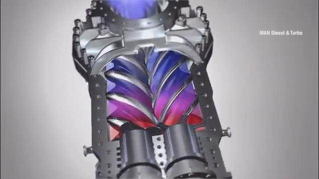 螺杆式空压机的性能与用途