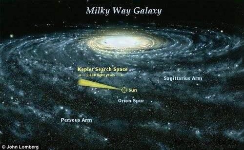 宇宙的外面到底是什么?科学家给出的答案将颠覆你的三观!