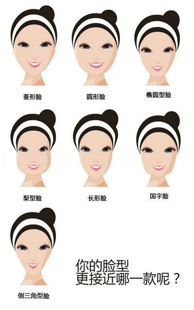 姑娘们,我来教你如何根据脸型迅速挑选出适合你的发型?