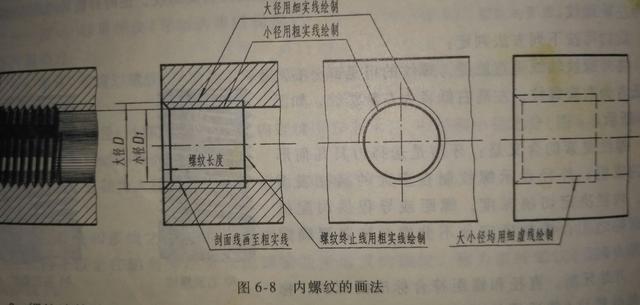 螺纹紧固件的连接形式及其装配画法_我爱机械制图网