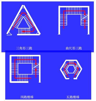 三跑楼梯平面图画法