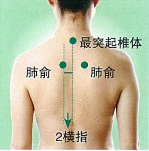 找肺俞的简单方法