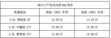 【东风风度MX6】2016款 2.0L CVT两驱卓越版报价_图片_汽车之家