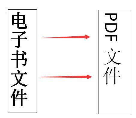 ceb格式如何轉換