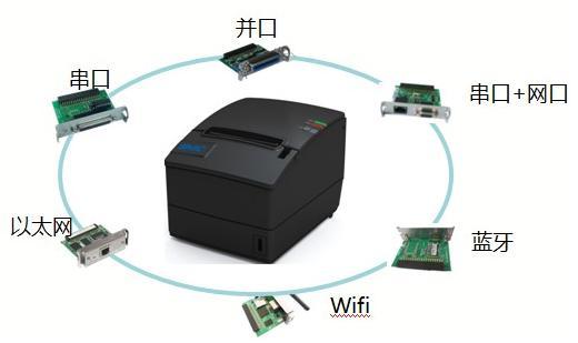热敏打印机原理-太平洋电脑网