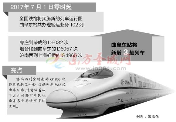 德清到徐州东高铁