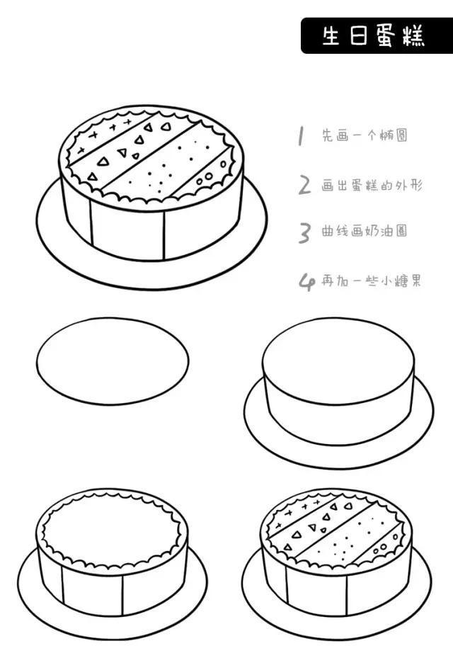 生日快乐简笔画之生日蛋糕的画法 图片_格格手抄报