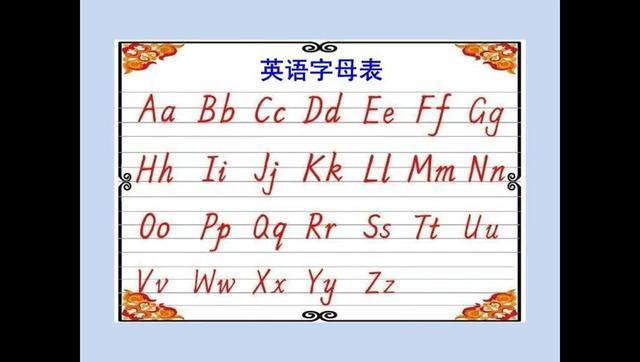 媛媛妈说英语:26个英文字母的书写顺序详细图解