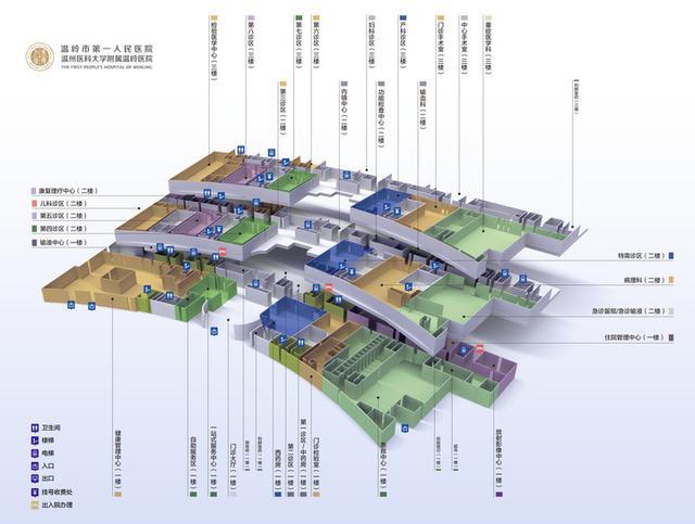 组织结构框架图