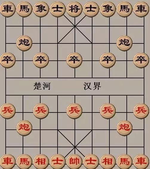 中国象棋入门篇 棋子的摆放及简单的下棋规则