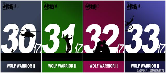 吴京《战狼2》电影维吾尔海报 - 原创作品 - 站酷(ZCOOL)