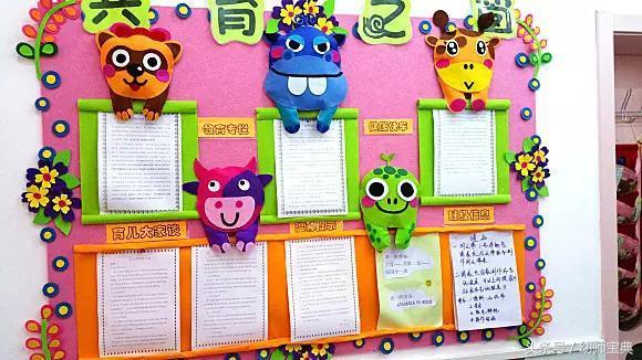 【多图】40+幼儿园家园栏布置,给你好看_手机搜狐网
