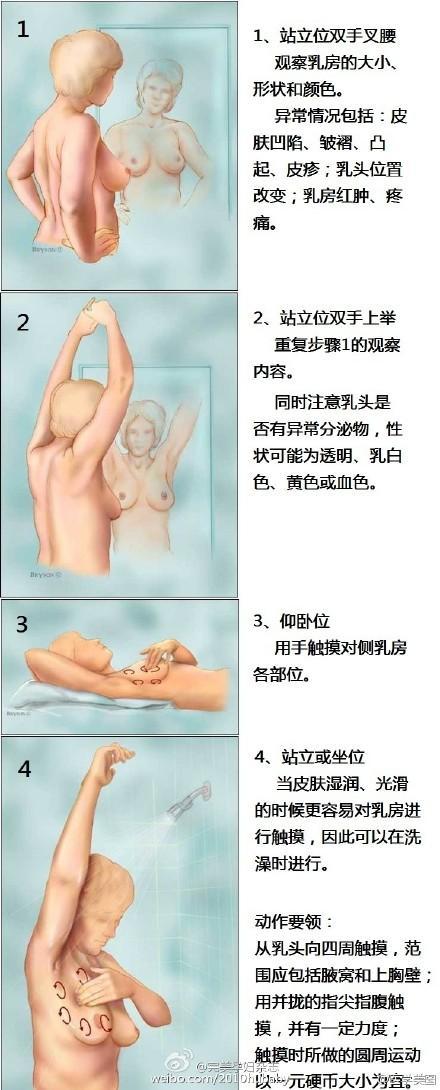 100个乳房的真实照片 听听乳房真实的需要_国学吧