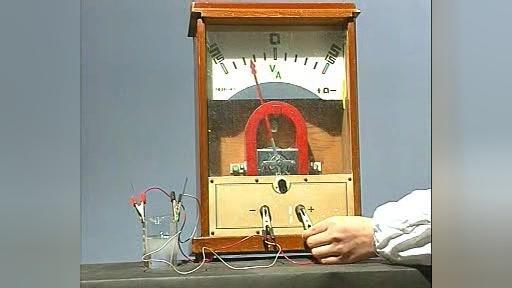 电化学:原电池的原理 #实验+动画演示