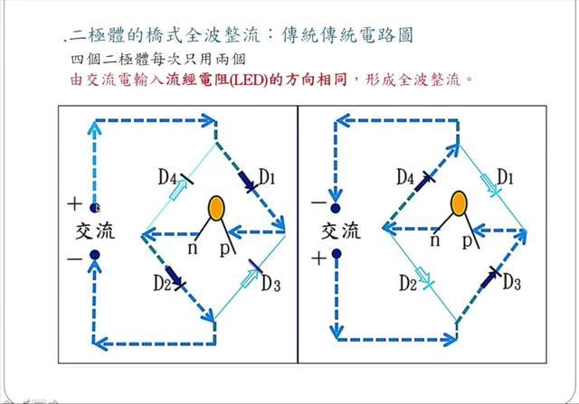 二极管桥式整流是什么原理?