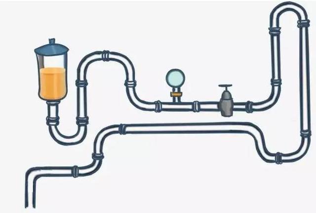 水管流速压力对照表