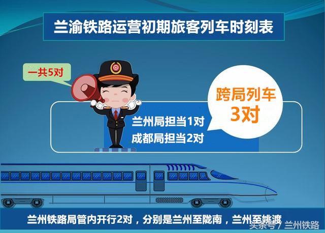 喜讯!兰渝高铁今年开建 潼南铜梁璧山成最大赢家!