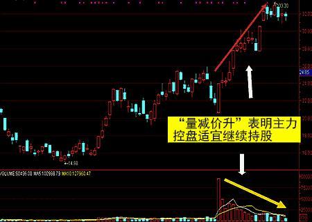 中国股市:万亿成交量,市场就是冲