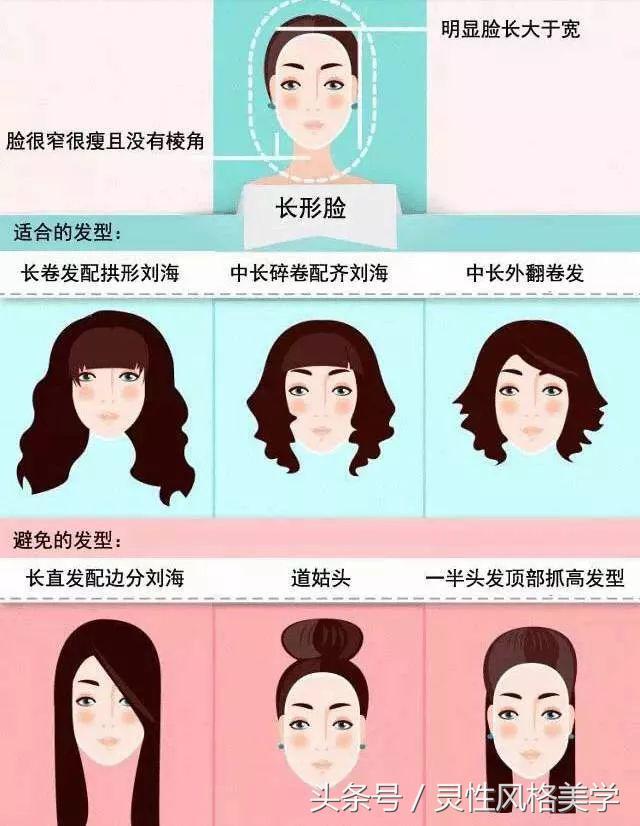 圆脸适合的发型2020