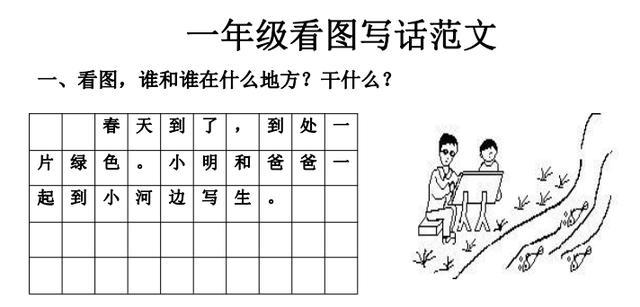 通用版一年级看图写话指导加范文20篇,孩子期末必看,多考10分