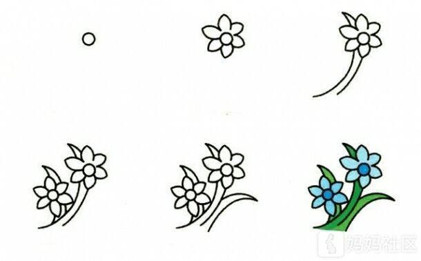 81种盆栽植物简笔画,超级简单,这个周末陪孩子在家画吧!