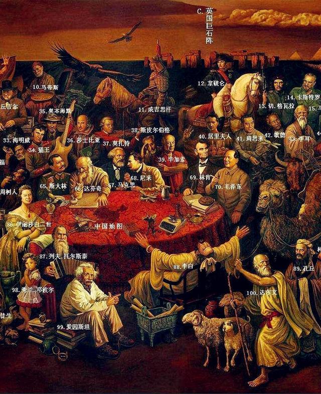 103位世界名人油画- 豆丁网
