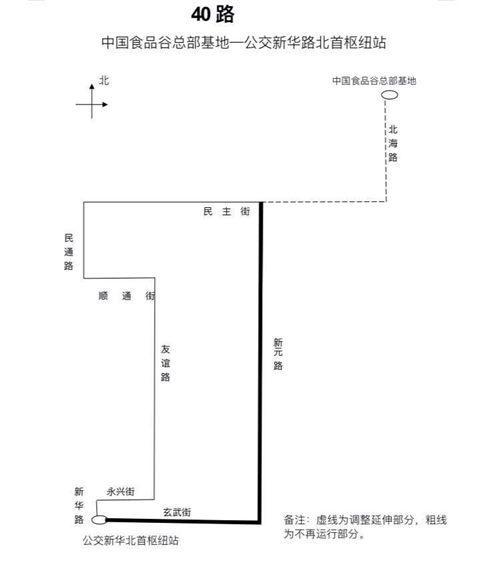 潍坊106路公交车路线图