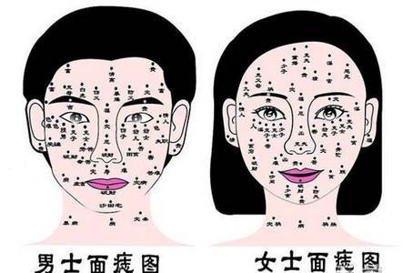 痣的位置与命运图女脸