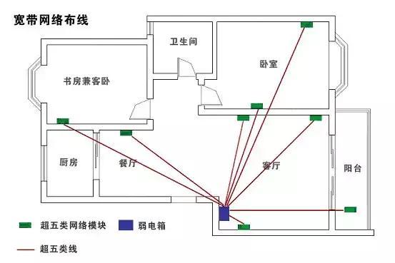 消防弱電系統接視頻